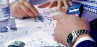 Checkliste Projektwürdigkeitsanalyse